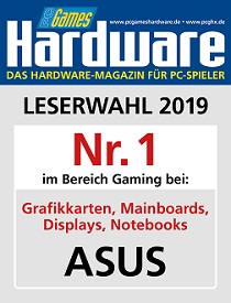 PC Games Leserumfrage