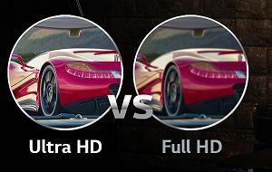 UHD vergleich Full HD