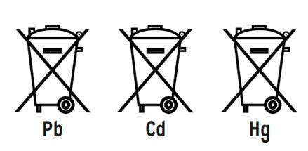 Schwermetallhaltige Batterien und Akkus